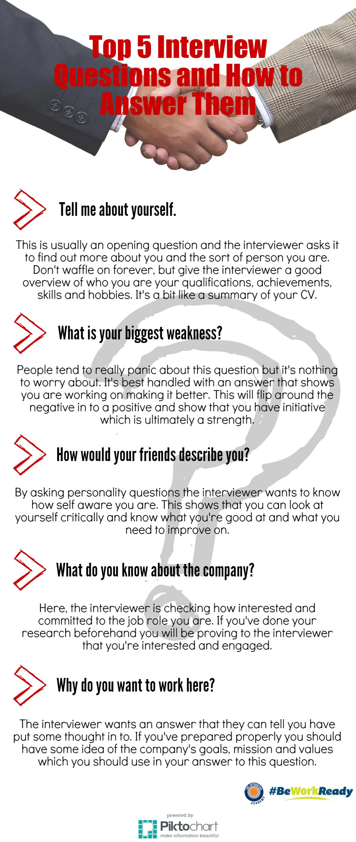 top 5 interview questions and how to answer them interview questions