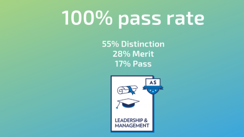 100% pass rate graphic leadership and management